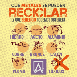 Metales que se reciclan urtaz Choice Image